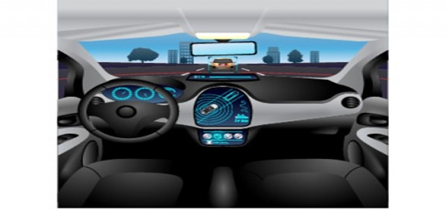 Automotive Dashboard Camera Market 2019 By Regional Trend & Growth Forecast To 2024