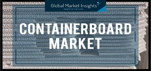 Containerboard Market 2019 By Industry Trends, Statistics, Key Companies Growth and Regional Forecast To 2025