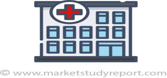 Cardiac Reader System Market Incredible Possibilities, Growth Analysis and Forecast To 2024