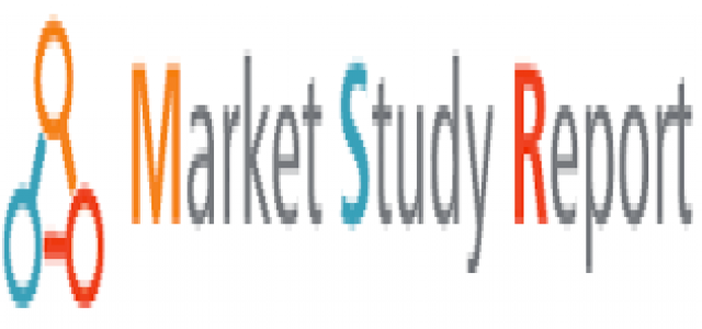 Idea and Innovation Management Software Market to Witness Growth Acceleration During 2019-2025