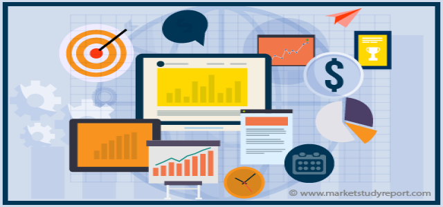 Data Management System (DBMS) Market Size 2019: Industry Growth, Competitive Analysis, Future Prospects and Forecast 2025