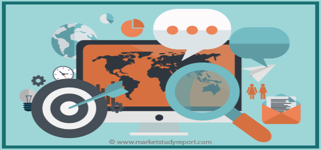 In-Memory Analytics Market Report 2019 Global Industry Statistics & Regional Outlook to 2025