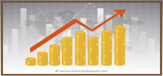 Collateralized Debt Obligation Market 2018 | Outlook, Growth By Top Companies, Regions, Types, Applications, Drivers, Trends & Forecasts by 2023