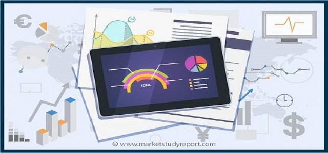 Global Fuel Management Software Market Outlook Industry Analysis, Size, Share, Growth, Trends and Forecast, 2024
