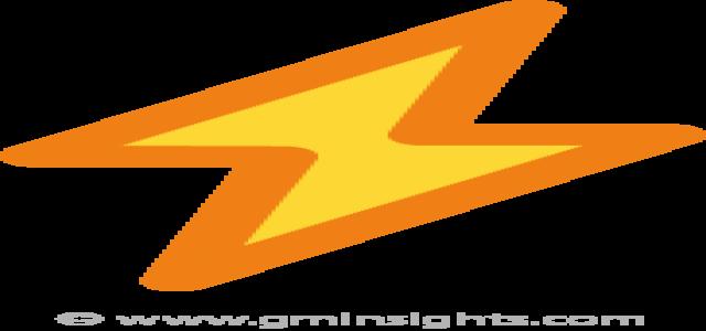 Power Transformer Market Statistics, Industry Growth Trends