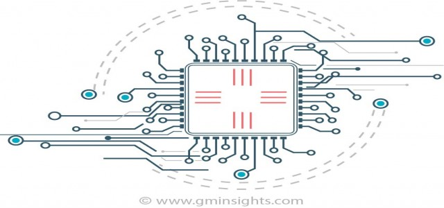 Printed and Chipless RFID Market to trace exponential gain till 2023; boosted by the Aviation application