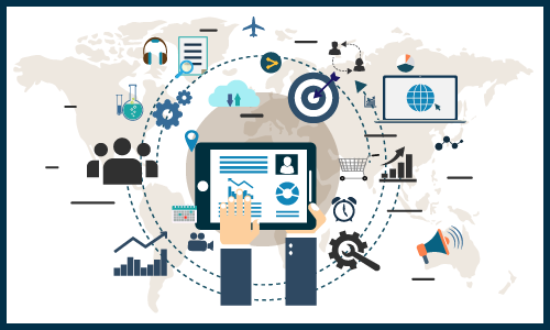 Global  Supply Chain Management Software  Market – Recent Industry Trends and Projected Industry Growth 2021 – 2026