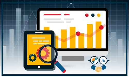 Security Intelligence and Analytics Solutions  Market Research, Growth Opportunities, Analysis and Forecasts Report 2021-2026|Covid-19 Recovery